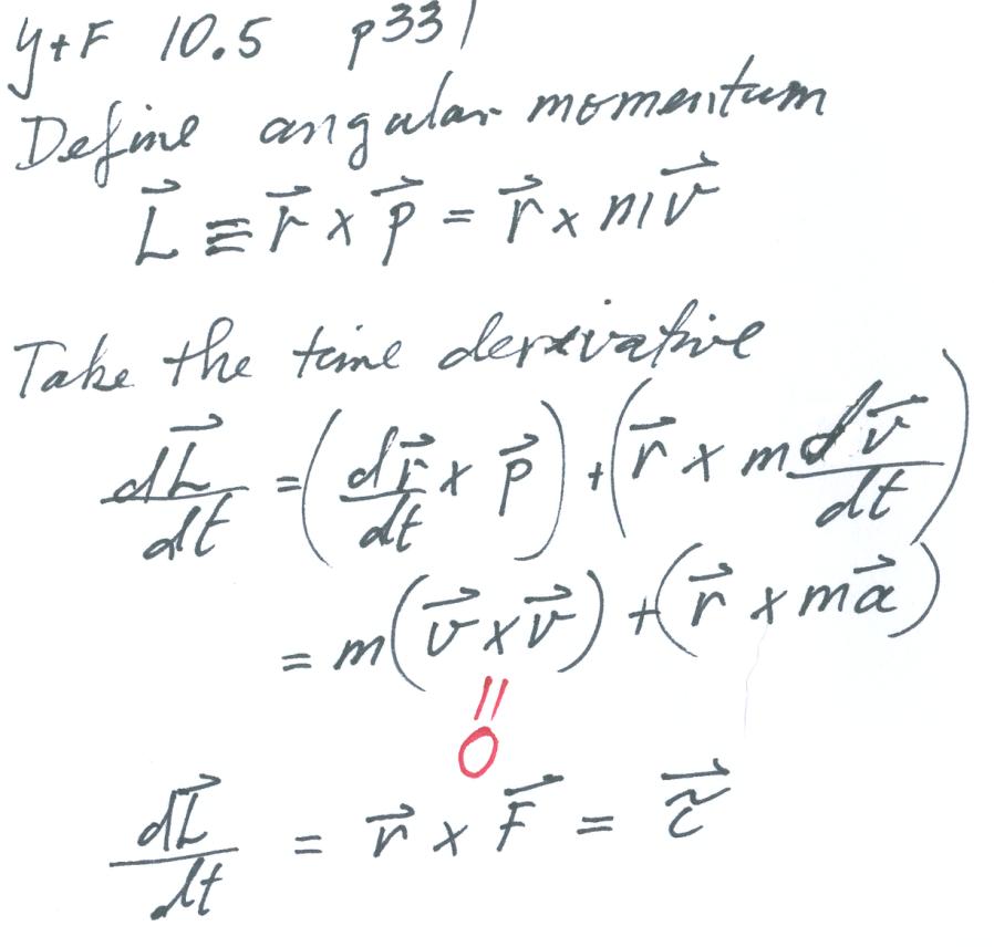 10 dynamics of rotational motion
